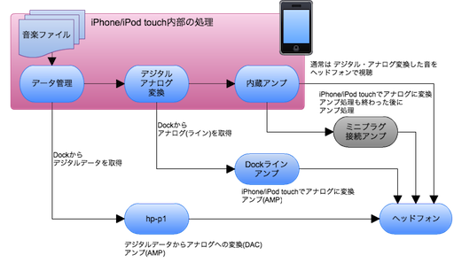 iPhone-PA-FLOW.png